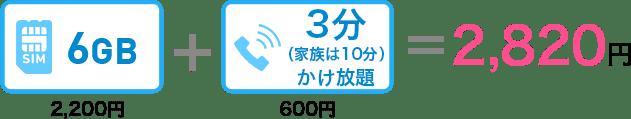 6GB2,220円+3分(家族は10分)かけ放題600円=2,820円