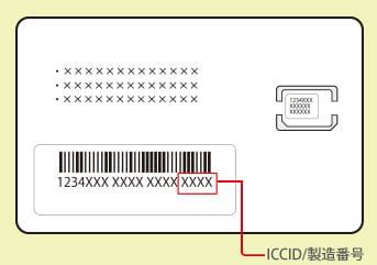 mineoのAPN設定「SIMカードの台紙」