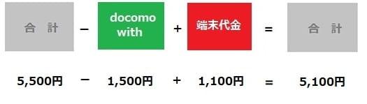 docomo最安値とdocomo with24カ月間