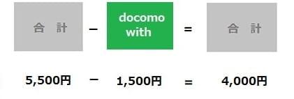 docomo最安値とdocomo with25カ月目以降